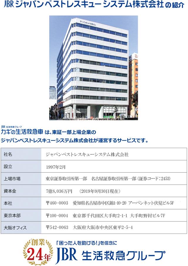 ジャパンベストレスキューシステム株式会社の会社概要